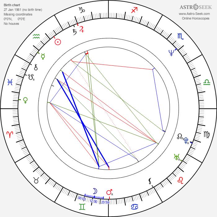 Martin Degville - Astrology Natal Birth Chart