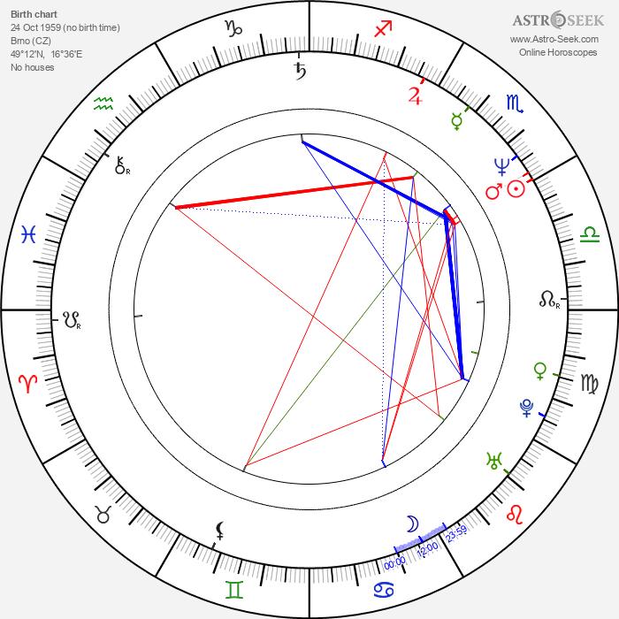 Martin Dohnal - Astrology Natal Birth Chart