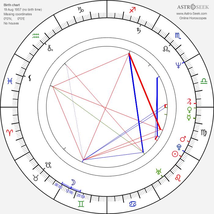 Martin Donovan - Astrology Natal Birth Chart
