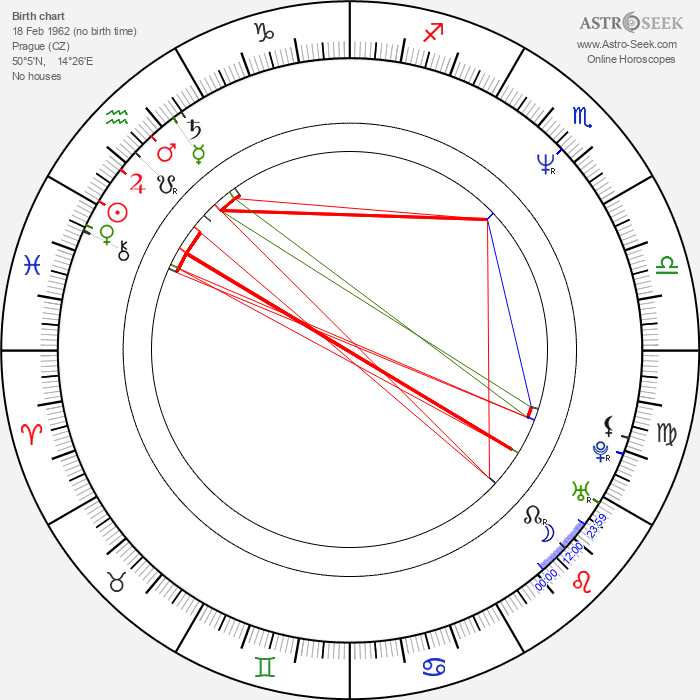 Martin Dostál - Astrology Natal Birth Chart
