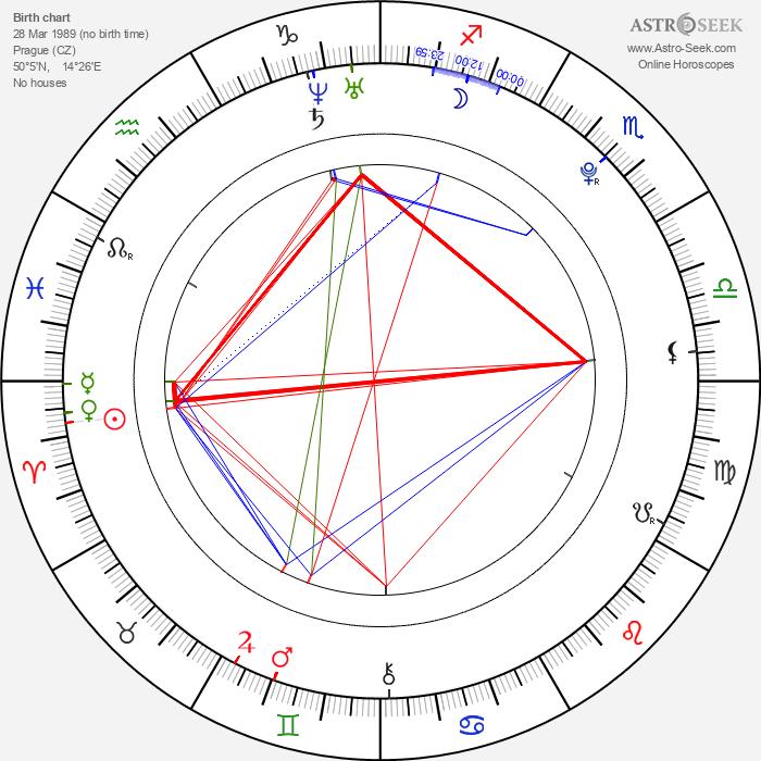 Martin Eisner - Astrology Natal Birth Chart