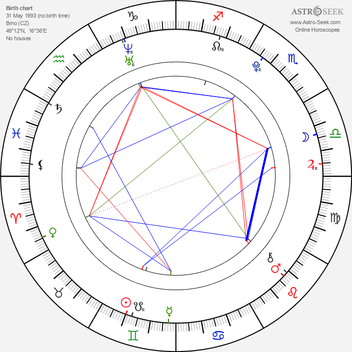 Martin Fiala - Astrology Natal Birth Chart