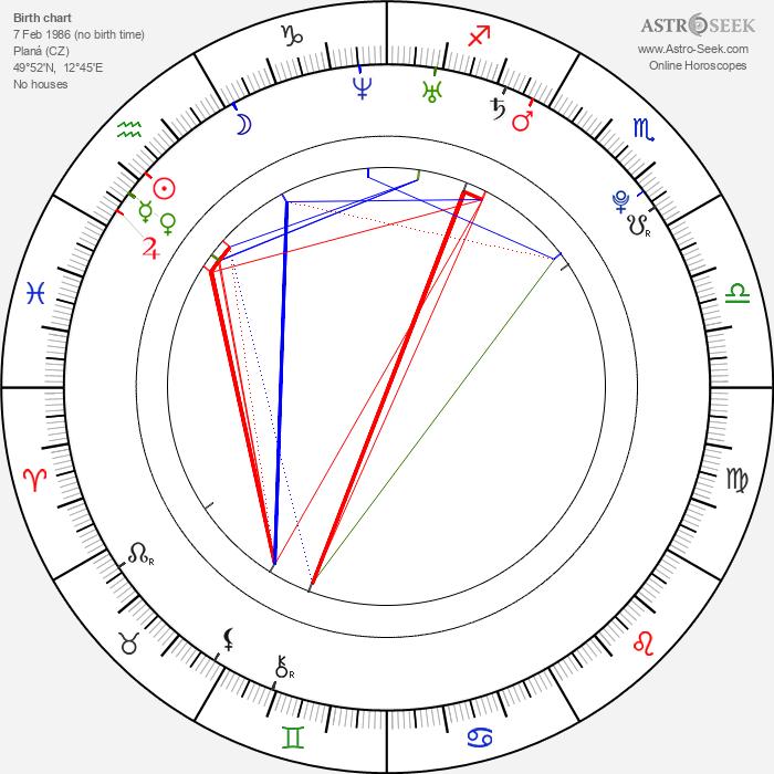 Martin Fillo - Astrology Natal Birth Chart