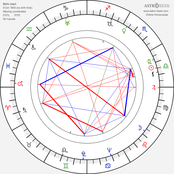 Martin Flörchinger - Astrology Natal Birth Chart