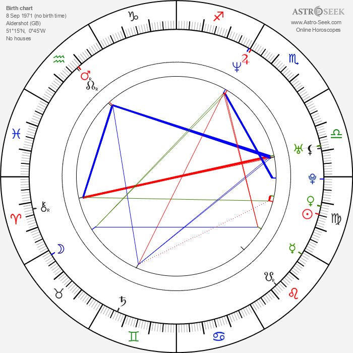 Martin Freeman - Astrology Natal Birth Chart