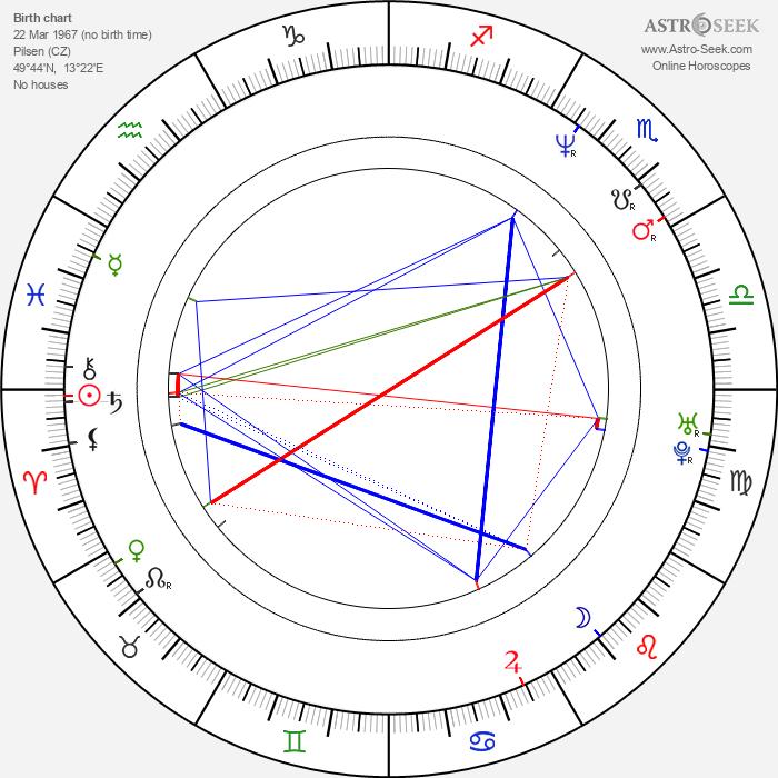Martin Froyda - Astrology Natal Birth Chart