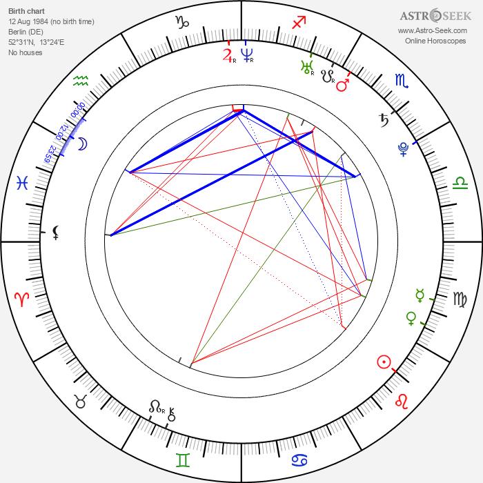 Martin Goeres - Astrology Natal Birth Chart