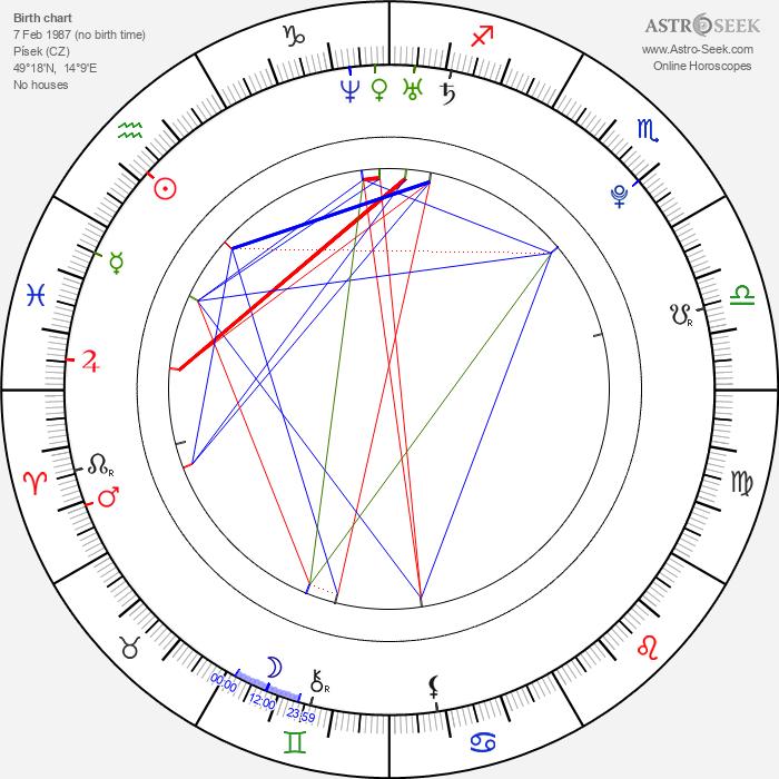 Martin Hanzal - Astrology Natal Birth Chart