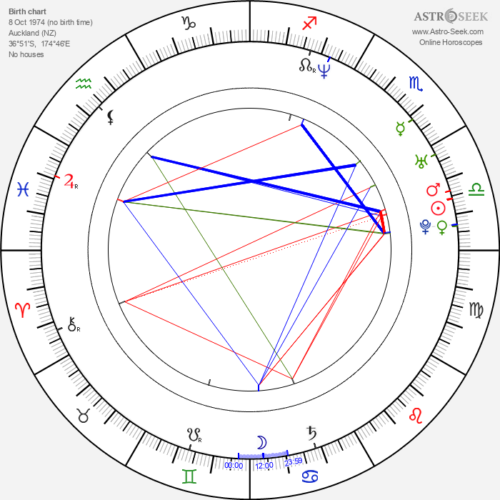 Martin Henderson - Astrology Natal Birth Chart
