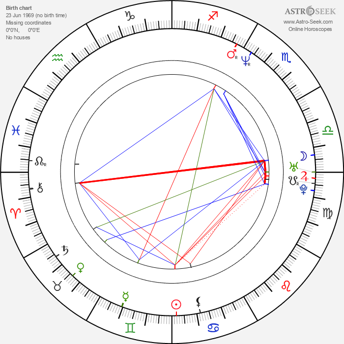 Martin Klebba - Astrology Natal Birth Chart