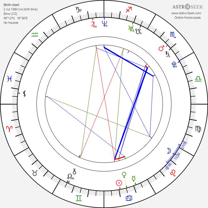 Martin Klein - Astrology Natal Birth Chart