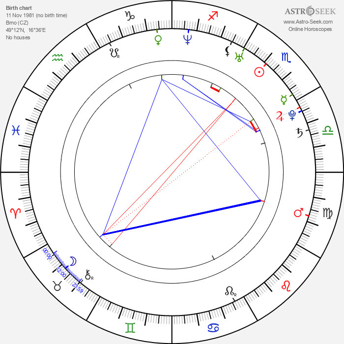 Martin Koláček - Astrology Natal Birth Chart