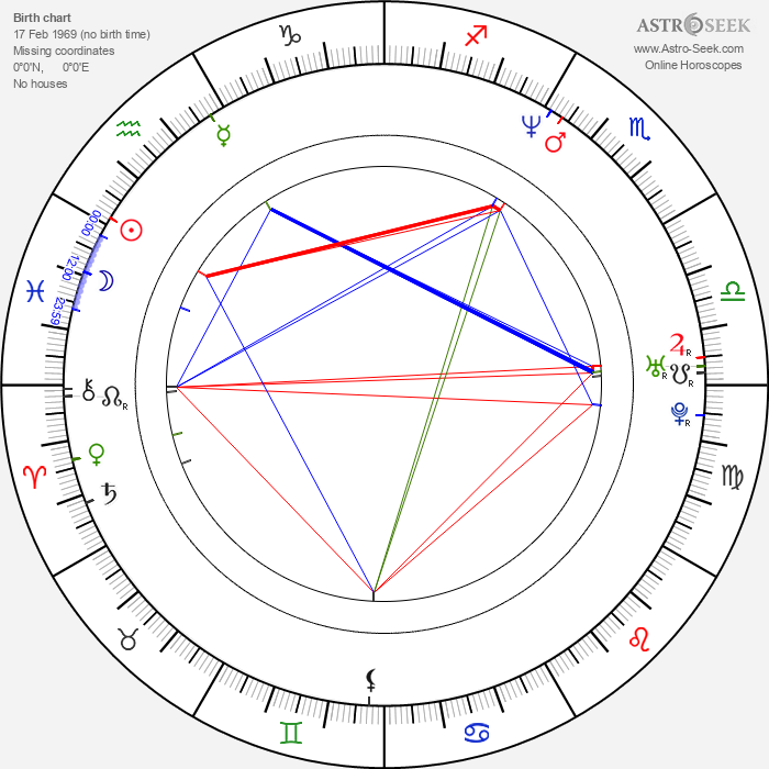 Martin Kolinský - Astrology Natal Birth Chart