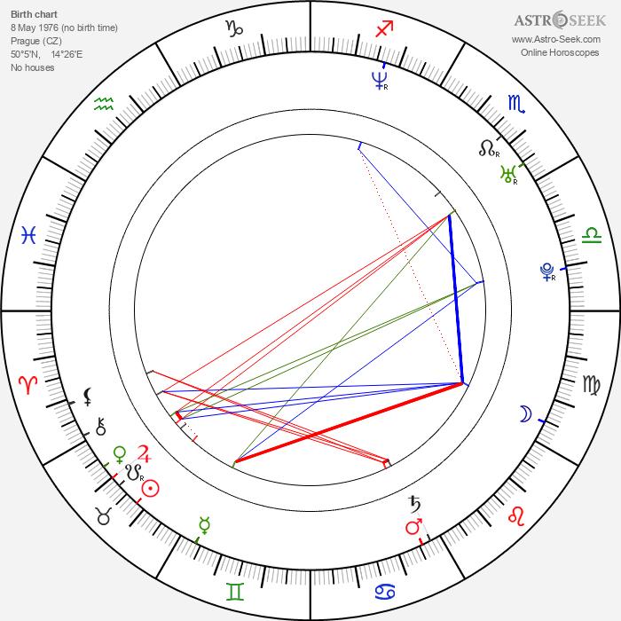 Martin Kubačák - Astrology Natal Birth Chart