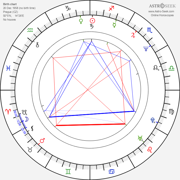 Martin Kubala - Astrology Natal Birth Chart