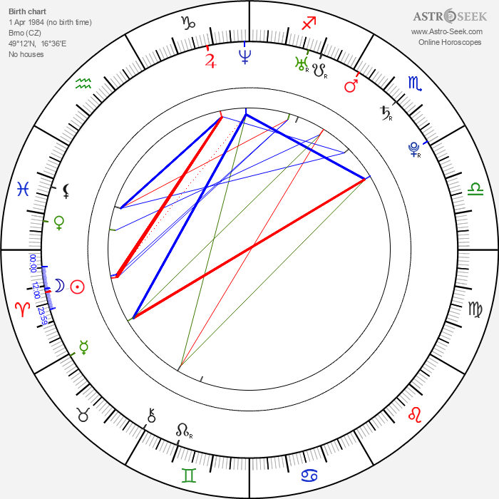 Martin Kuncl - Astrology Natal Birth Chart