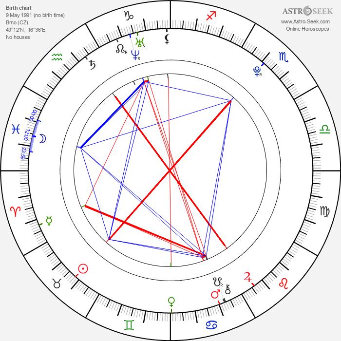 Martin Kurc - Astrology Natal Birth Chart