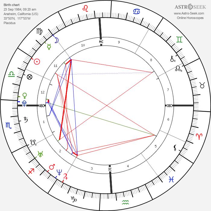 Martin L. Brunolt - Astrology Natal Birth Chart