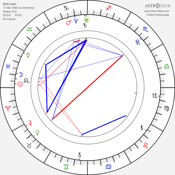 Martin Látal - Astrology Natal Birth Chart
