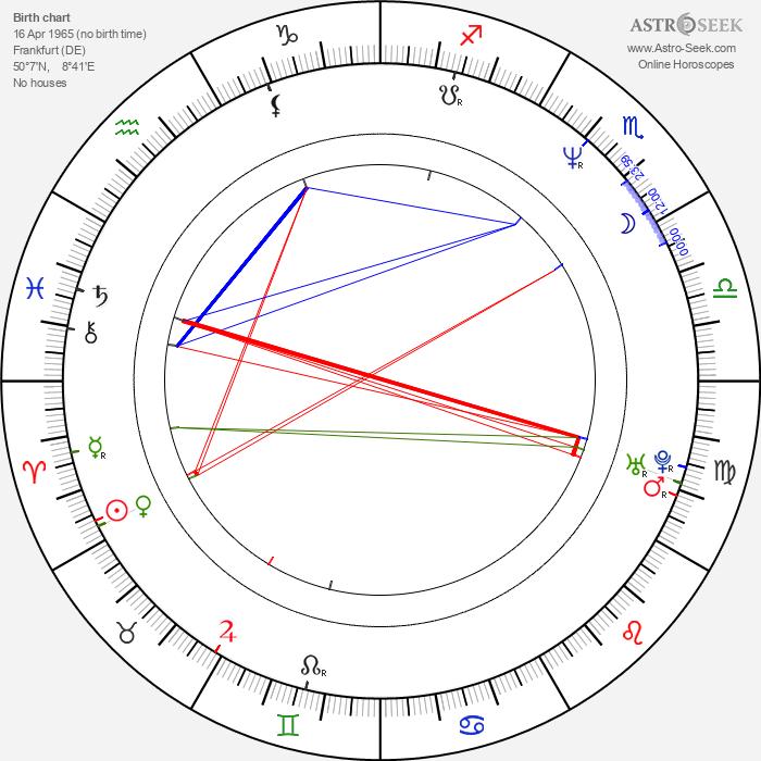Martin Lawrence - Astrology Natal Birth Chart