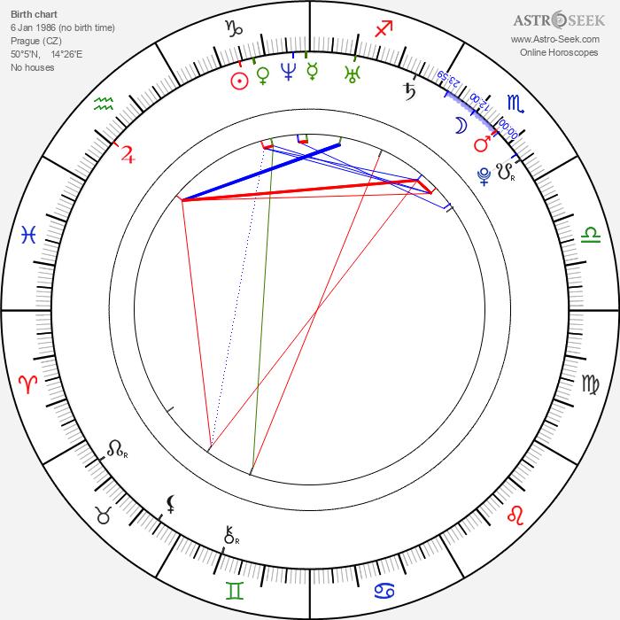 Martin Linhart - Astrology Natal Birth Chart