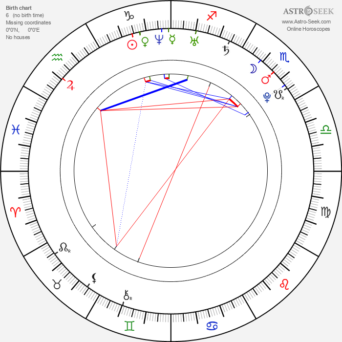 Martin Linhart - Astrology Natal Birth Chart