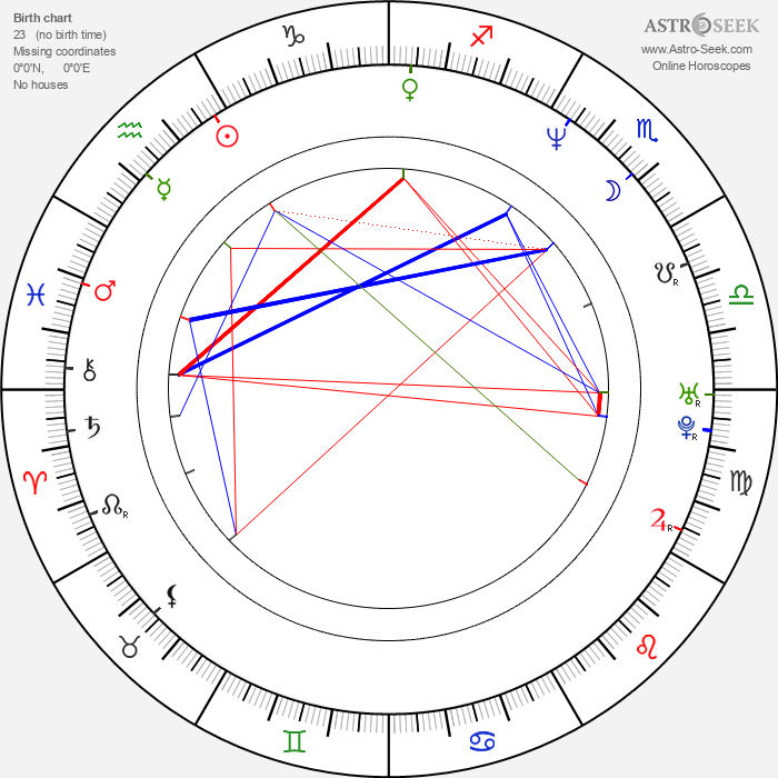 Martin Malachovský - Astrology Natal Birth Chart