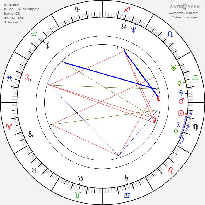 Martin Málek - Astrology Natal Birth Chart