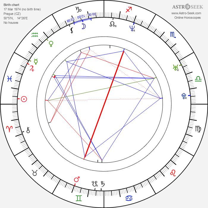 Martin Mareček - Astrology Natal Birth Chart