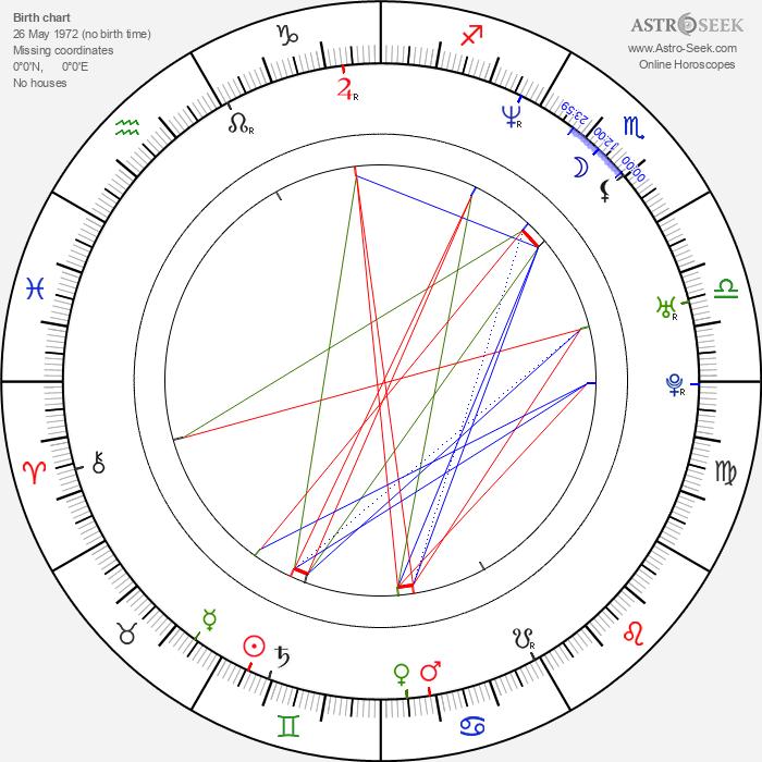 Martin Matejka - Astrology Natal Birth Chart