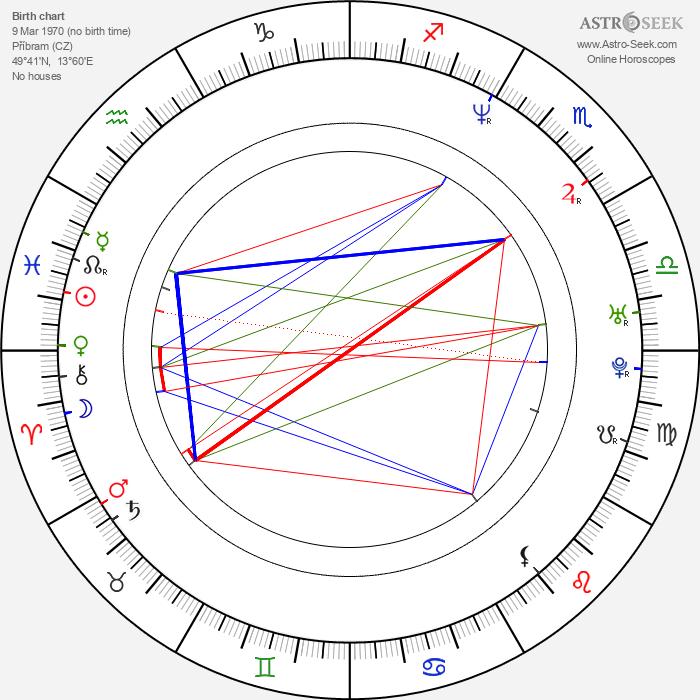 Martin Myšička - Astrology Natal Birth Chart