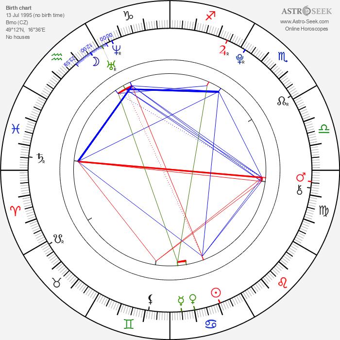 Martin Pavluš - Astrology Natal Birth Chart