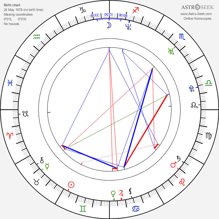 Martin Petrášek - Astrology Natal Birth Chart
