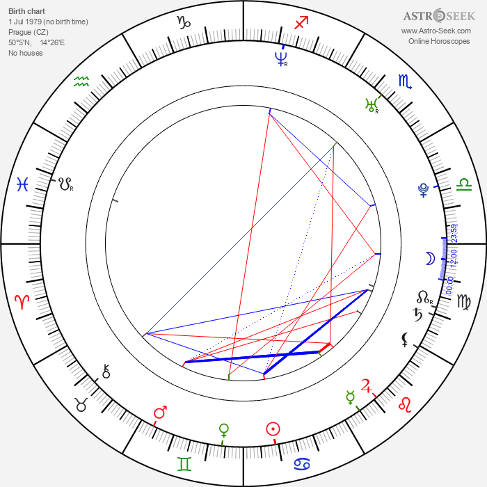 Martin Písařík - Astrology Natal Birth Chart