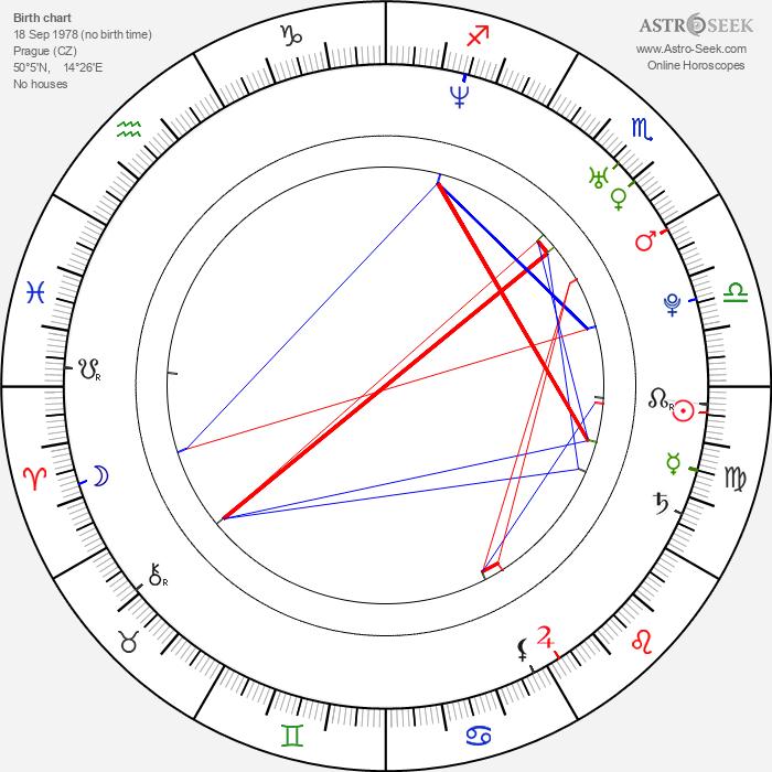 Martin Preiss - Astrology Natal Birth Chart