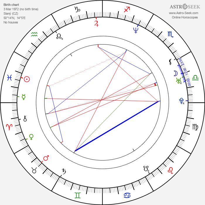 Martin Procházka - Astrology Natal Birth Chart