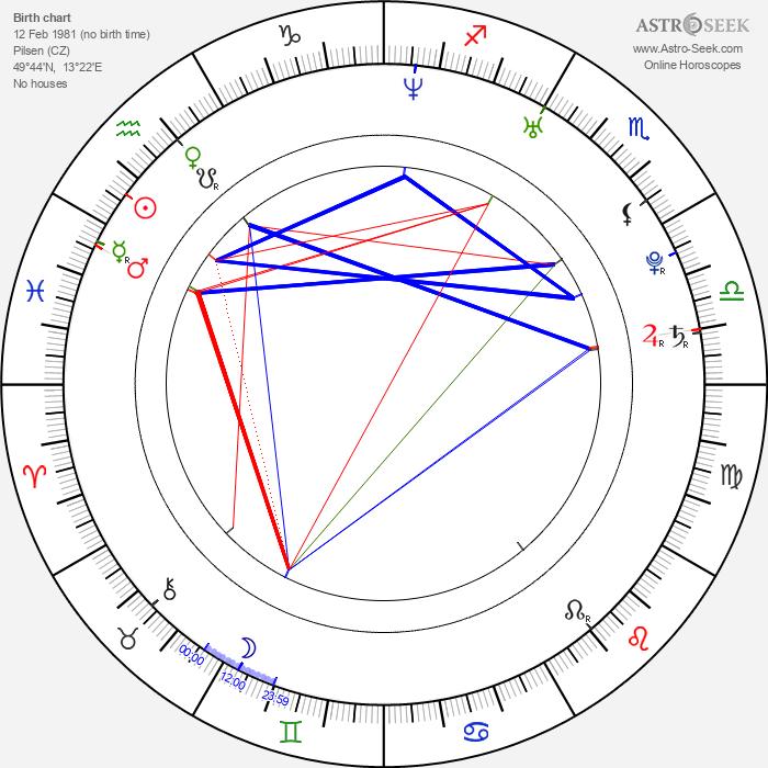 Martin Psohlavec - Astrology Natal Birth Chart