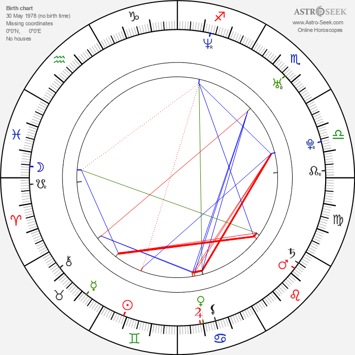 Martin Rother - Astrology Natal Birth Chart