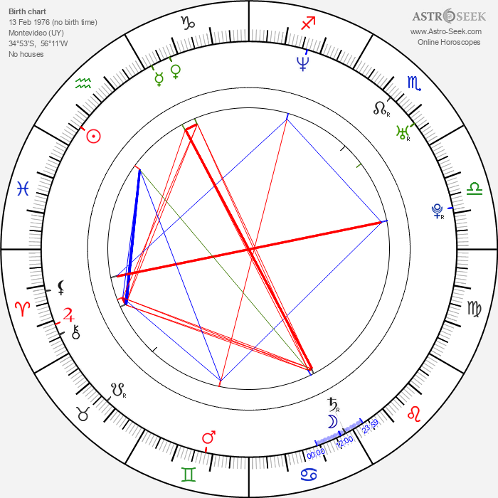 Martín Sastre - Astrology Natal Birth Chart