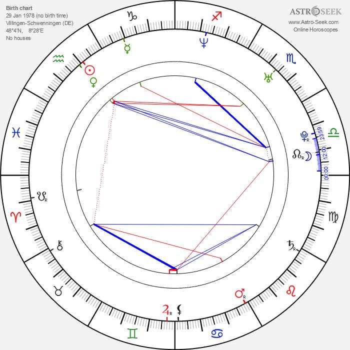 Martin Schmitt - Astrology Natal Birth Chart