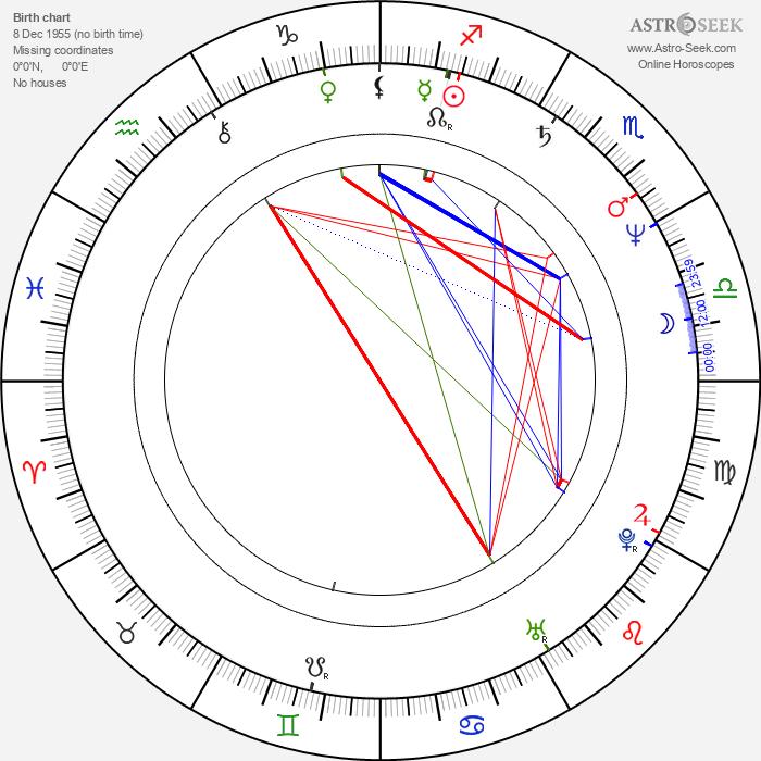 Martin Semmelrogge - Astrology Natal Birth Chart