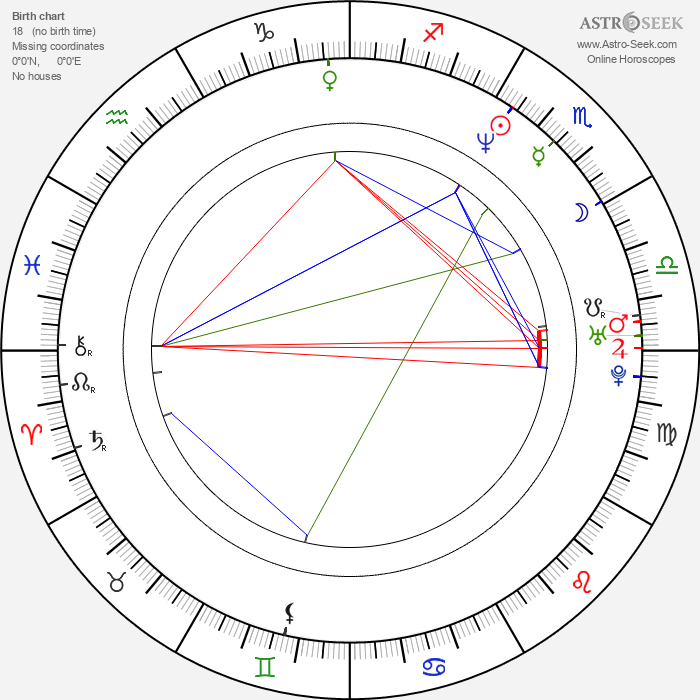 Martin Sitta - Astrology Natal Birth Chart