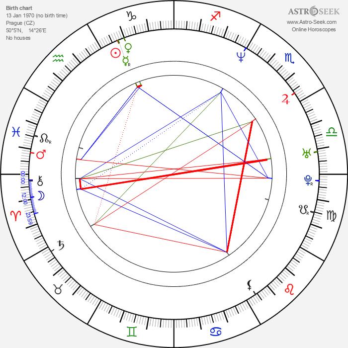 Martin Skala - Astrology Natal Birth Chart