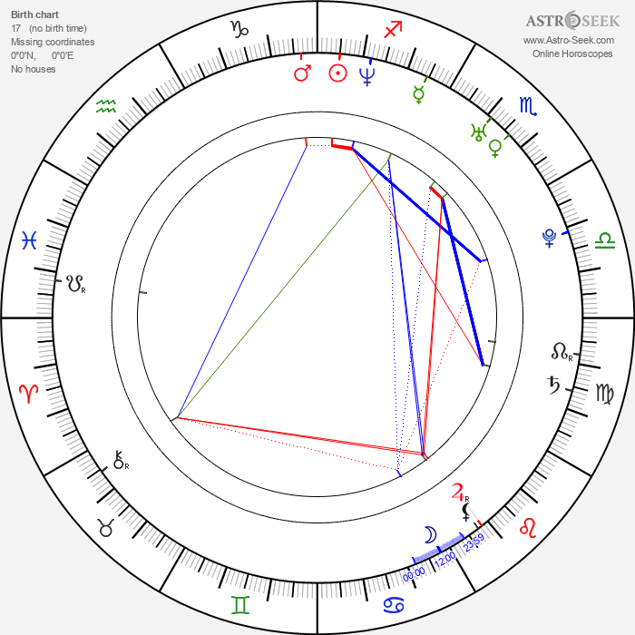 Martin Slavík - Astrology Natal Birth Chart