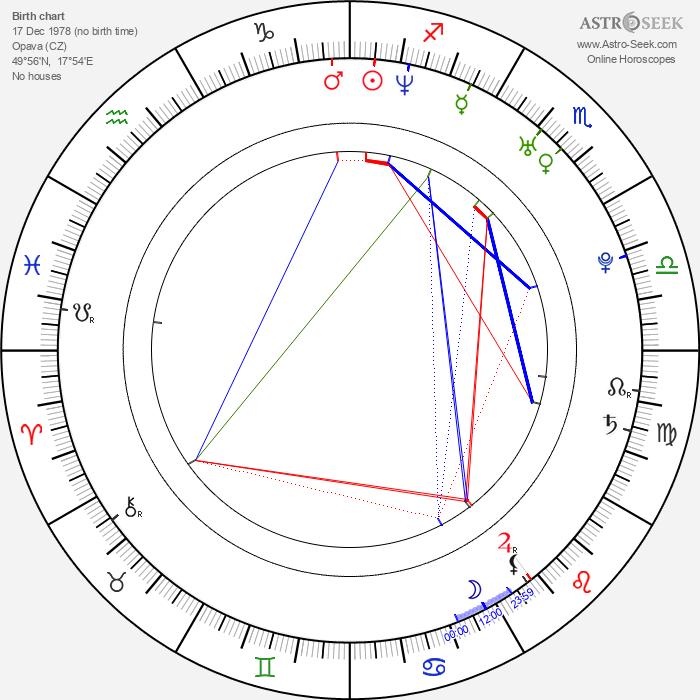 Martin Slavík - Astrology Natal Birth Chart