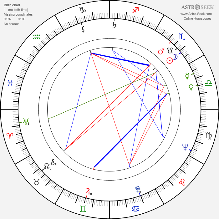 Martin Slivka - Astrology Natal Birth Chart