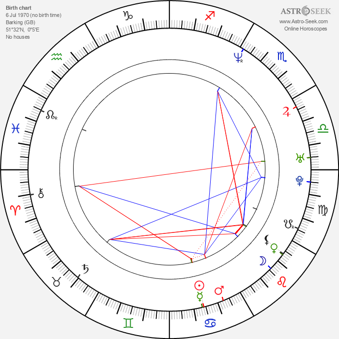 Martin Smith - Astrology Natal Birth Chart