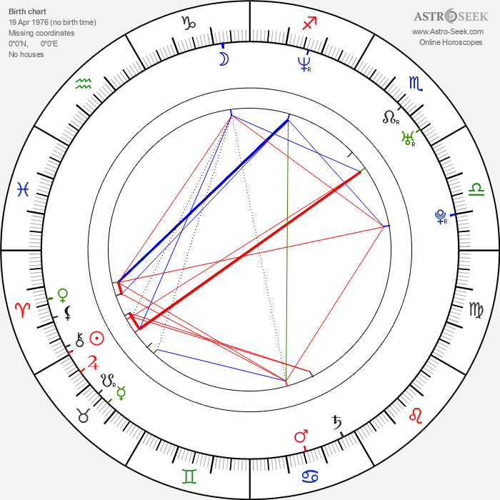 Martin Šotola - Astrology Natal Birth Chart