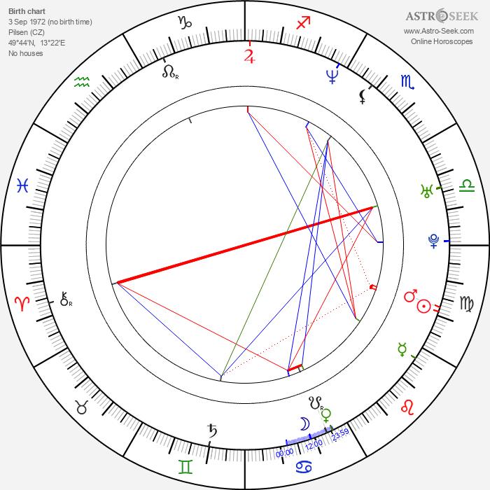 Martin Straka - Astrology Natal Birth Chart