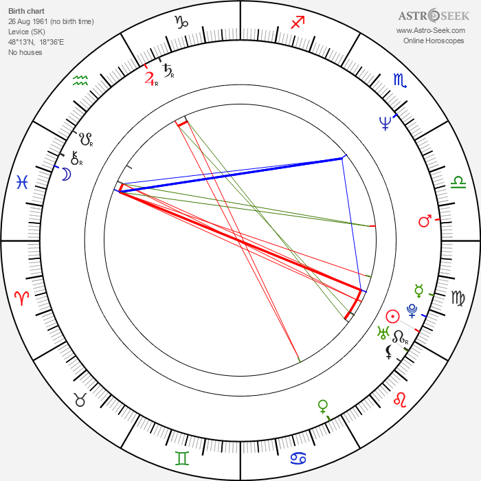 Martin Štrba - Astrology Natal Birth Chart
